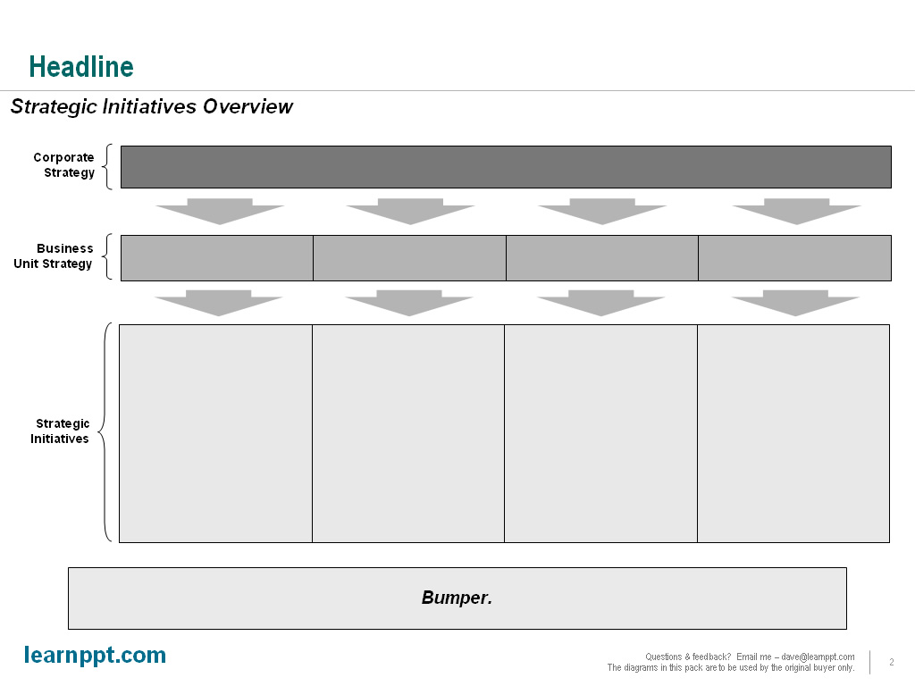 Slide from scratch business strategy update presentation note that for the business unit and strategic toneelgroepblik Image collections