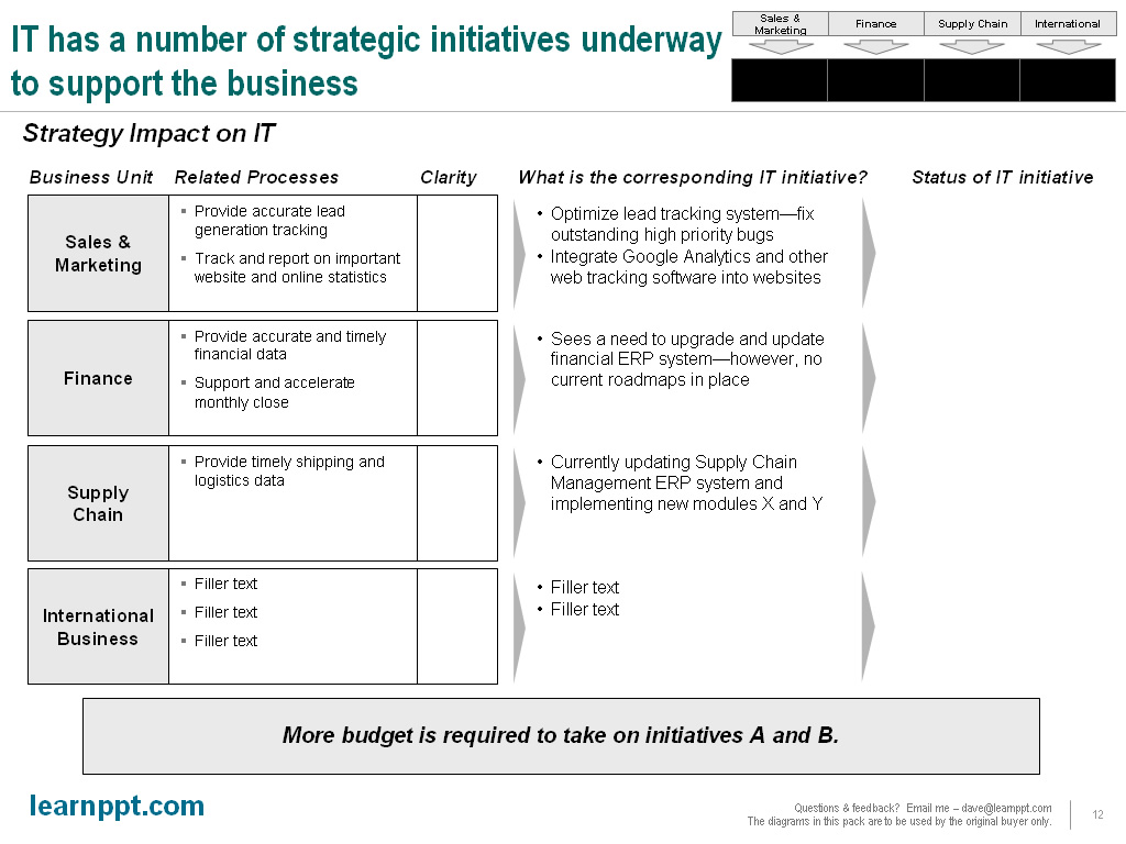 slide from scratch: business strategy update presentation, Modern powerpoint