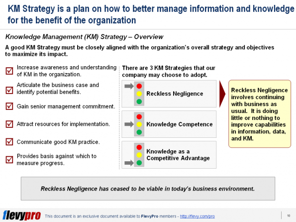 Knowledge Management Strategy