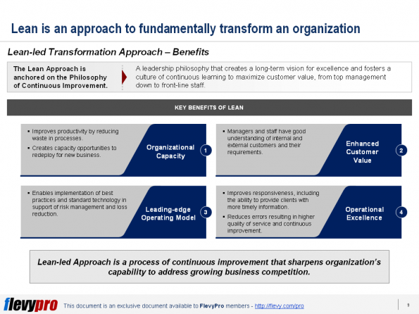 Lean-Led-Transformation-Approach-595