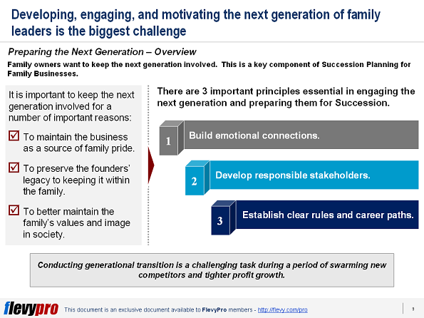 slide 1 Family Business Succession Preparation