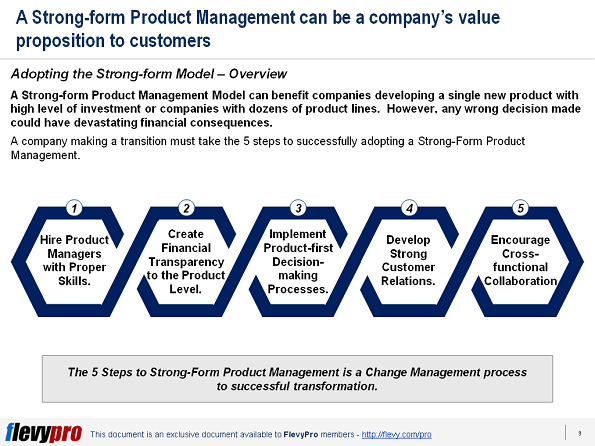 slide 1 Strong Form Product Management MOdel