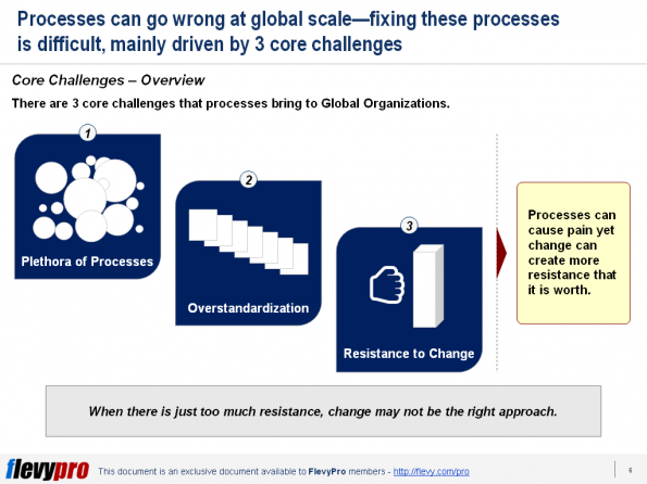 Global Process Optimization pic1