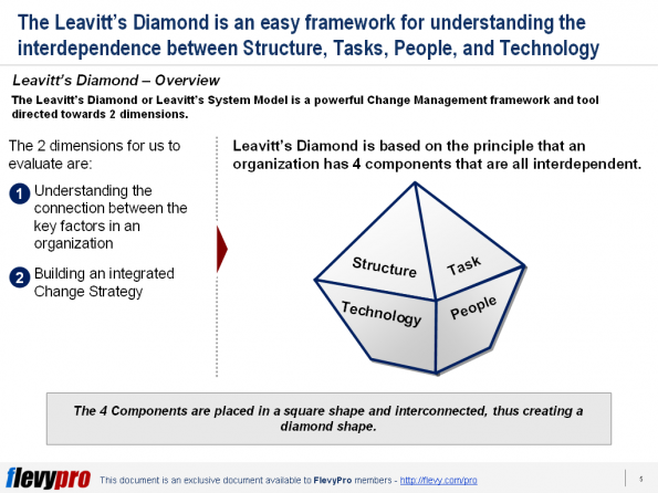 pic 2 Leavitt's Diamond