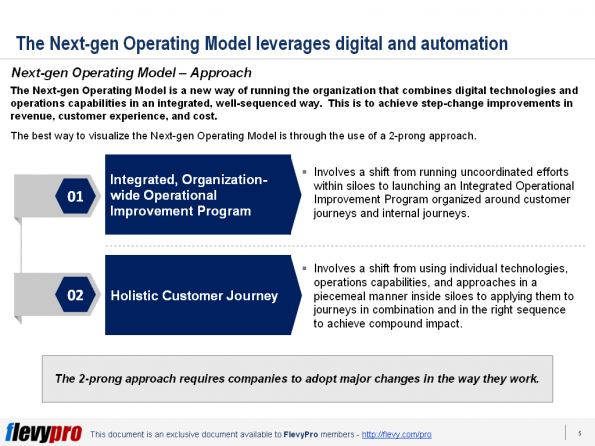pic 2 Next-gen Operating Model