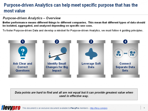 pic2 purpose driven analytics